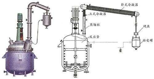 高压反应釜设备
